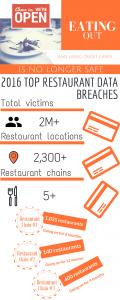 infographic22
